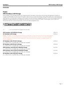HP StoreEasy 1650 page 2