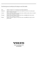 Volvo FH (1998) Seite 3