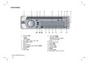 LG LAC-2900N sivu 4