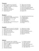 Página 4 do Doro Syntiro 912c