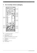 Bosch CC 160 side 5