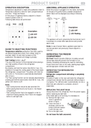 Página 2 do Whirlpool WTE 3322 NFS