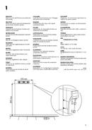 Ikea ANN side 5