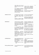 Makita 447LX page 5