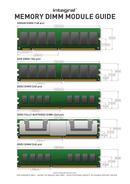 Integral DDR3-1066 Seite 1