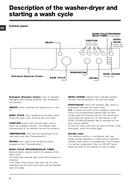 Indesit IWDC 6145 side 4