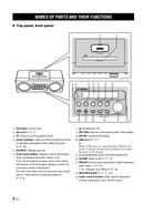Yamaha TSX-112 sivu 4