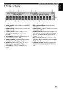 Yamaha TSX-112 sivu 5