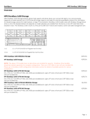 HP StoreEasy 1450 page 4