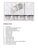 Página 2 do Tamron 18-200mm f/3.5-6.3 XR Di II Sony