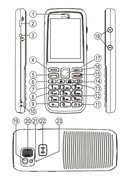 Página 2 do Doro PhoneEasy 530X