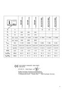 Página 3 do Metabo SE 18 LTX 6000