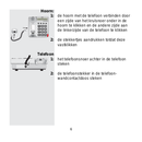 Pagina 5 del Fysic Big Button FX-3350