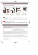 Página 5 do Magimix La Bouilloire 1.5L