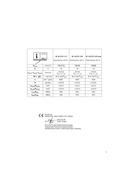 Metabo W 18 LTX 125 Seite 3