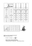 Página 3 do Metabo ASR 50 M SC