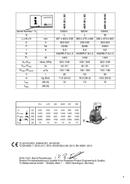 Página 3 do Metabo ASR 25 L SC