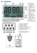 Pagina 2 del Fysic FKW-2200