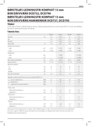 DeWalt DCD790 page 5