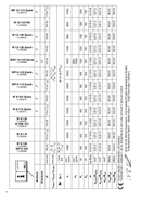 Metabo W 12-125 Quick Seite 4