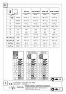 Metabo STE 140 Plus Seite 4