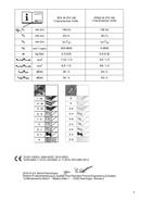 Metabo STAB 18 LTX 100 Seite 3