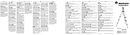Manfrotto MKBFRA4-BH sivu 1
