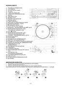 Soundmaster PL 875 page 4