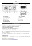 Soundmaster TR85PP page 4