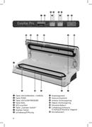página del Solis EasyVac Pro 569 4