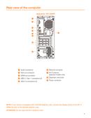 Página 4 do Lenovo IdeaCentre 720 90HT001SMH