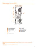 Página 5 do Lenovo IdeaCentre 720 90HT001SMH