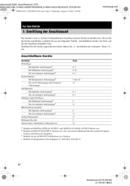 Sony STR-DB795 page 4