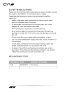 CYP PU-DVI1109TX pagina 4