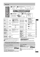 Panasonic DVD-S27 page 5