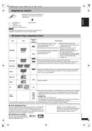 Panasonic DVD-S47 pagina 3