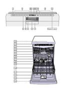 Pagina 2 del Bosch SMS69U78EU