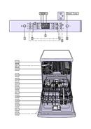 Pagina 2 del Bosch SMS53N72EU