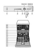 Siemens SN25D200EU side 2
