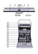 Bosch SBA46MX00E pagina 2