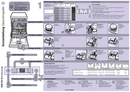 página del Bosch SMS50M72EP 1