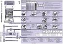 página del Bosch SMS53N18 1