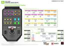Logitech Farm Sim Controller sivu 2