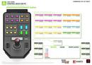 Logitech Farm Sim Controller sivu 4