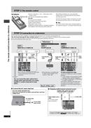 Panasonic DVD-S47 sivu 4