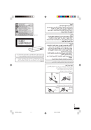 Pagina 2 del Panasonic DVD-S27