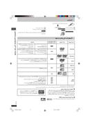 Pagina 3 del Panasonic DVD-S27