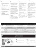 Página 2 do Thule Passage 911XT