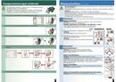 página del Bosch Logixx 7 WVH28421EU  4