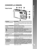 Acer CI 6330 page 3